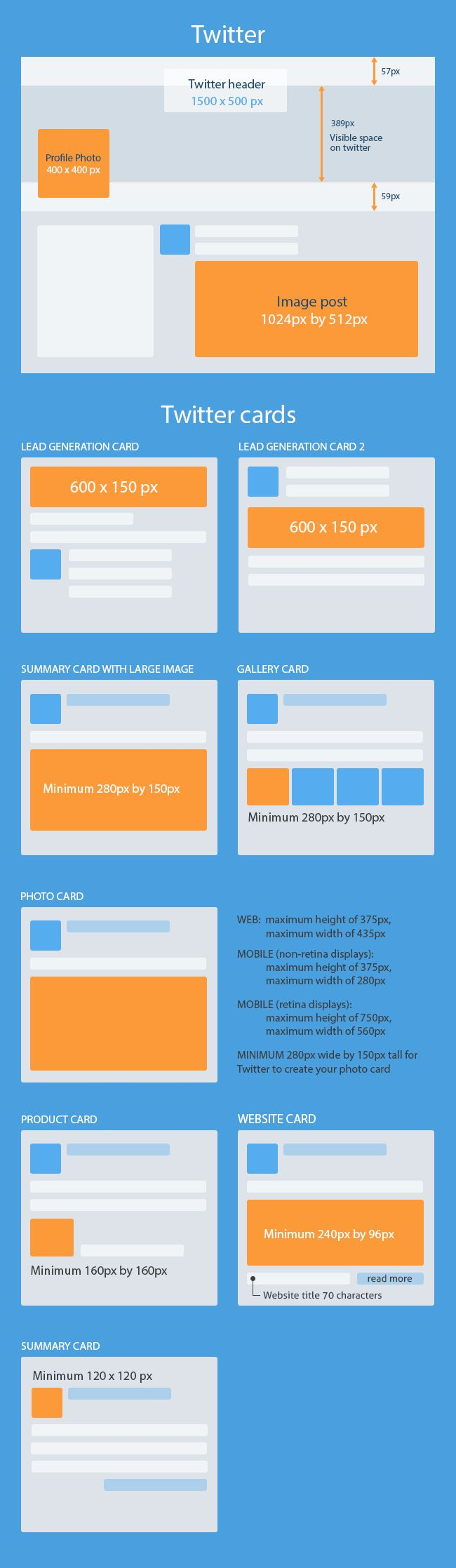 All Twitter image sizes and best practices on how to use them