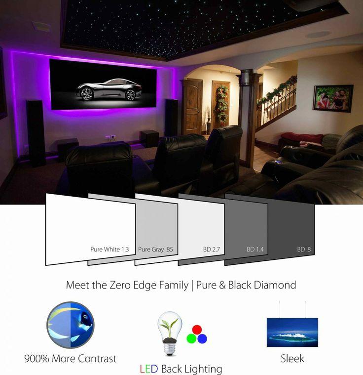Screen Innovations. Zero Edge Residential screen.