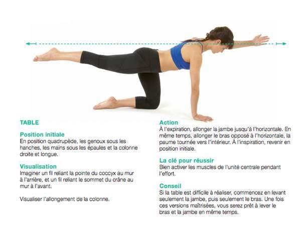8 exercices pour lutter contre le mal de dos | Exercices ...