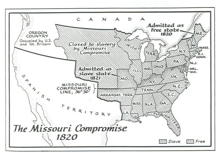 relationship between missouri compromise and dred scott