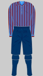 1895-1896 Woolwich Arsenal Kit