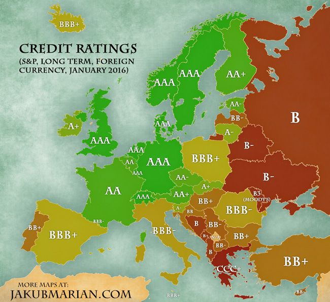 credit rankings in europe how is it looking in your country re