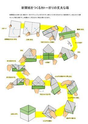 新聞紙でつくる丈夫で、深い紙箱(ゴミ箱)の折り方です。てんぷら油を捨てるのに便利! - 「カトー折り」ペーバークラフトで広げるエコ!