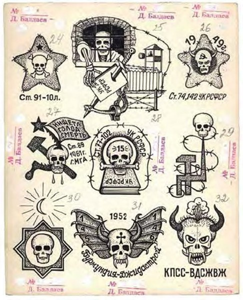 Russian prison tattoo's. Might be relevant for Russian mafia type stuff...