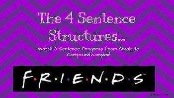 The purpose of this lesson is to make a connection between clauses and sentence structure. This lesson can be completed even if students have only covered clauses. You can choose to do this as an introduction activity to the four types of sentence structure or as a review.This should be a fun, relaxed activity that helps students classify the four sentence types!