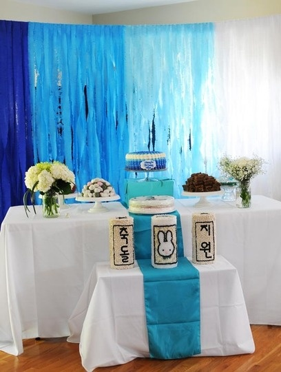 Best Kids Parties: Blue Ombre -- AT Featuring Korean Dol party