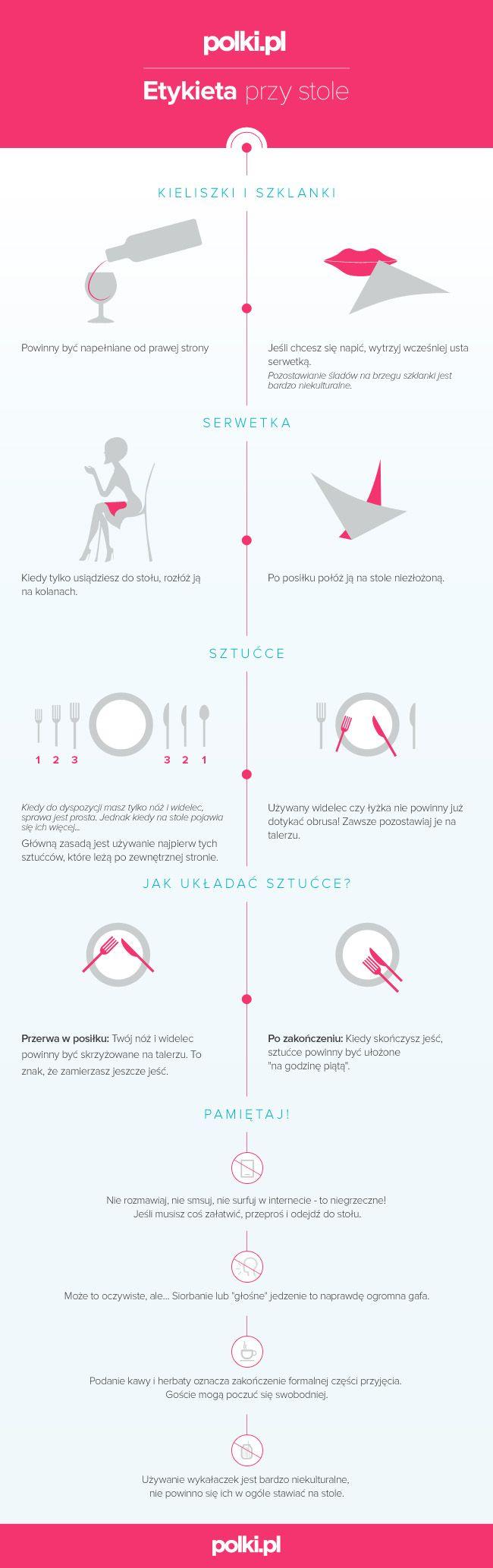 Etykieta przy stole: Jak zachować się przy stole? Jak ułożyć sztućce? Co oznacza podanie kawy? Już wiesz! #polkipl #infografika