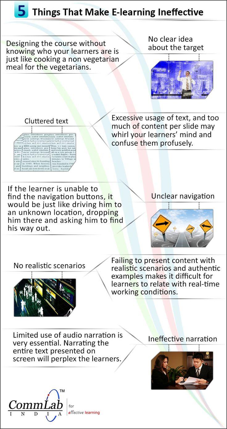 instructional design for online learning