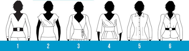 Hourglass Body Shape  How to Dress an Hourglass Body Type