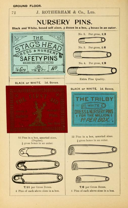 Early safety pin types, advertisement, and prices. Jeremiah Rotherman & Co. (London, England) via Winterthur Museum Library