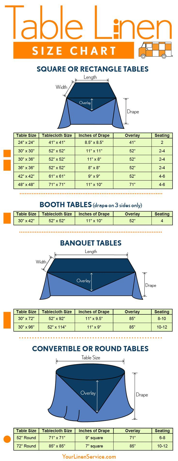 Table linen size chart. Square, rectangle, circle and banquet tablecloth sizes and overlay sizes reference.