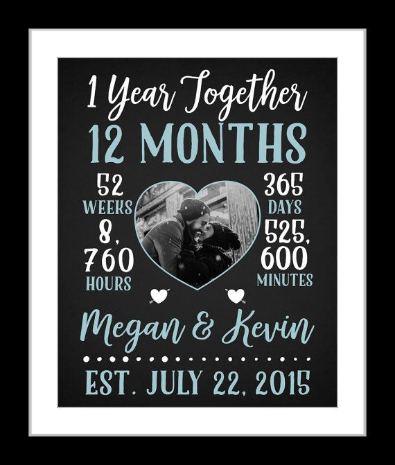5 year dating anniversary ideas 20 wedding anniversary quotes for happy anniversary 2 all these years anniversary quotes for husband wedding anniversary ideas wedding anniversary messages.
