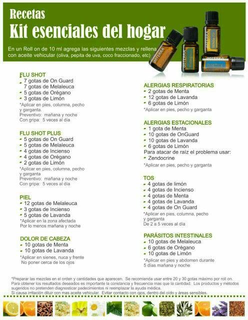 Tienes tu kit medico doTerra, elabora tus mezclas :)