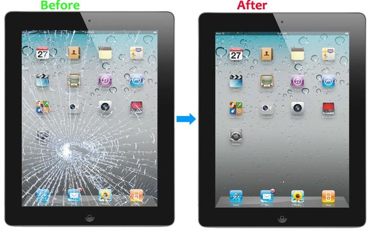 ​What is the iPad's screen resolution?