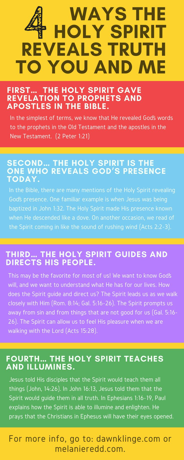 4 ways the Holy Spirit reveals truth to you and me