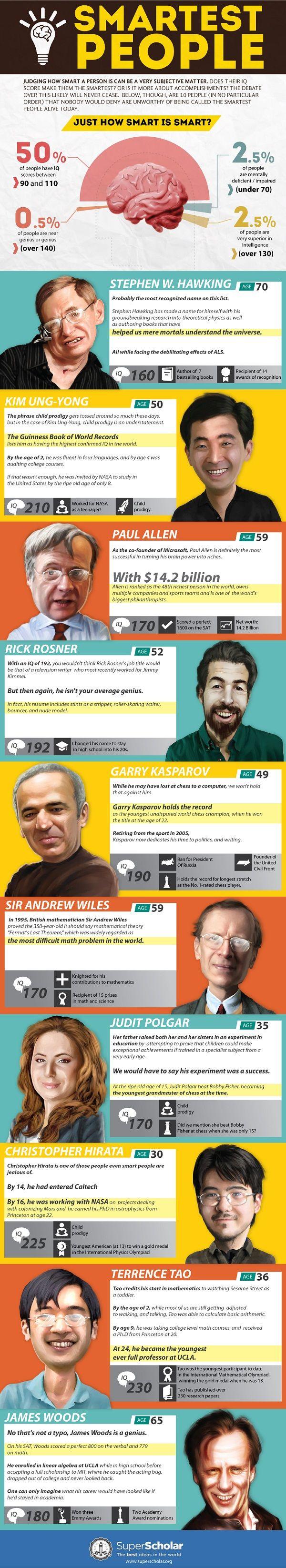 10 smartest people #infographic: Smartest People, Smart People, Stuff, Más Inteligentes, 10 Smartest, People Alive, Interesting, Infographics, Highest Iqs