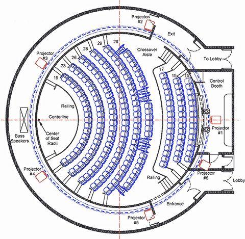 Planetarium CAD