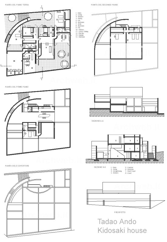 Kidosaki House di Tadao Ando