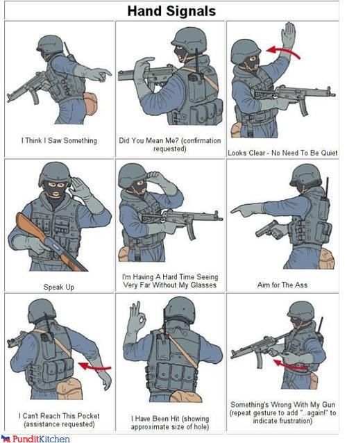 Hand Signals, military | Military Resources | Pinterest | Hand ...