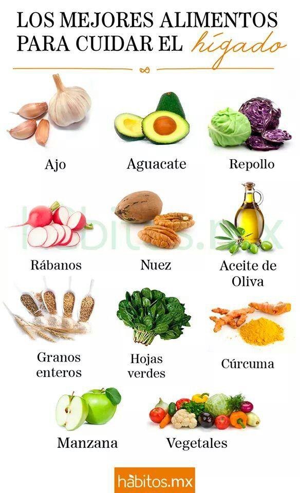 Los mejorea alimentos para cuidar el h gado super alimentos pinterest - Alimentos para el higado graso ...
