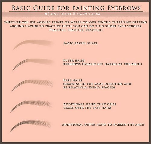How I paint eyebrows   Flickr - Photo Sharing!