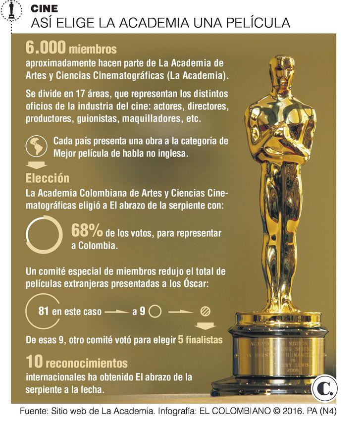 ¿Cómo se eligen los ganadores del Óscar?