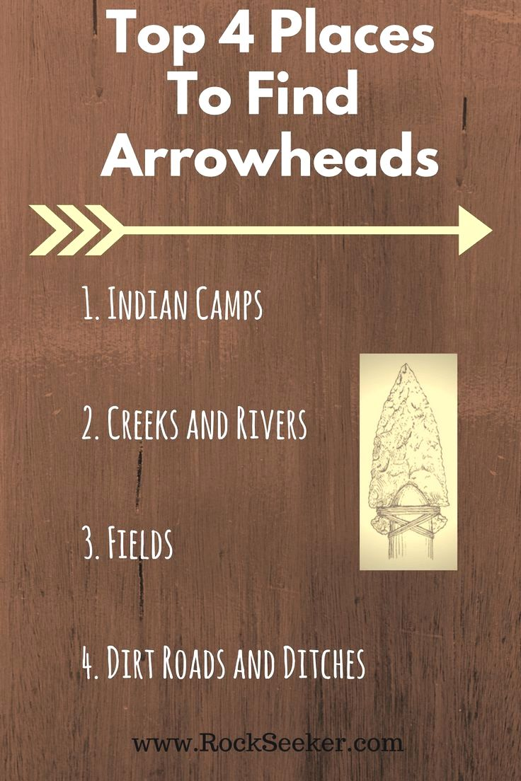 Pin by Melissa Pollard on Indian artifacts | Indian