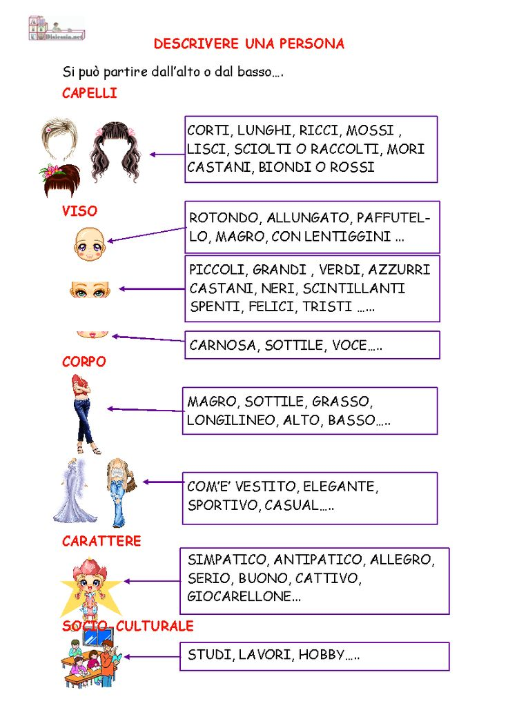 3 – 4 – 5 Classe Elementare | AiutoDislessia.net