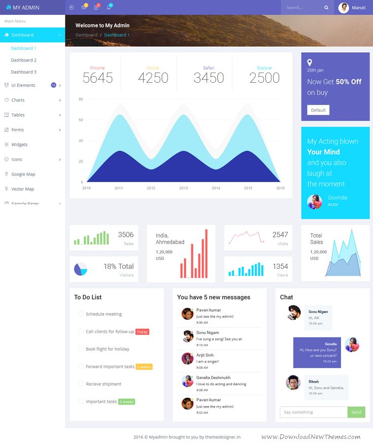 dashboard template design