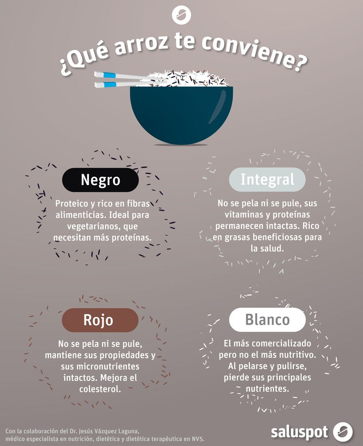 Infografía sobre los tipos de arroz, con la colaboración del Dr. Jesús Vázquez Laguna.