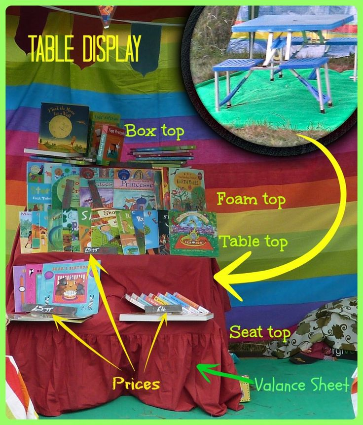 table top display