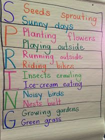 Mrs. Wheeler's First Grade Tidbits: Poetry Bonanza!