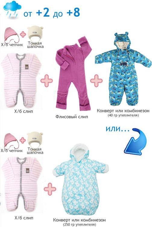 Как одеть ребенка: инструкция в картинках для родителей грудничка - Развитие от рождения до года - Babyblog.ru