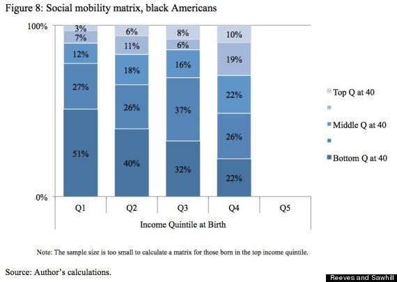 hispanic single men in equality Fourth periodic report of the  close two single  requiring owners of numerous apartment buildings in los angeles to pay $27 million to black and hispanic.
