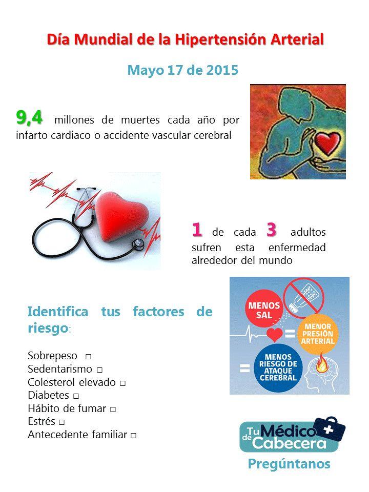Hipertensión Arterial: Un enemigo silencioso..