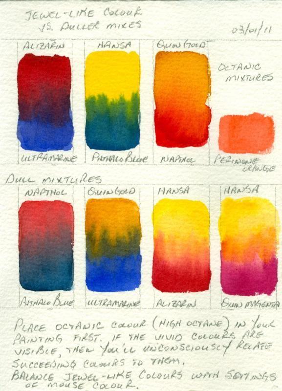 Jeanne Dobie's Octanic Colour - WetCanvas | watercolour ...