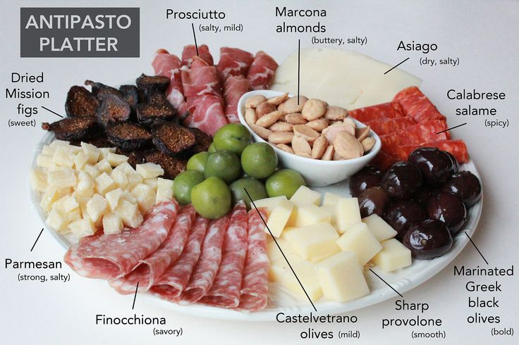 "Antipasto, Italian for ""before the meal,"" is a traditional appetizer plate of cured meats, vegetables, olives, cheese and other finger foods."