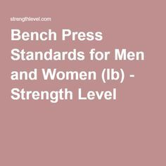 Bench Press Standards for Men and Women (lb) - Strength Level