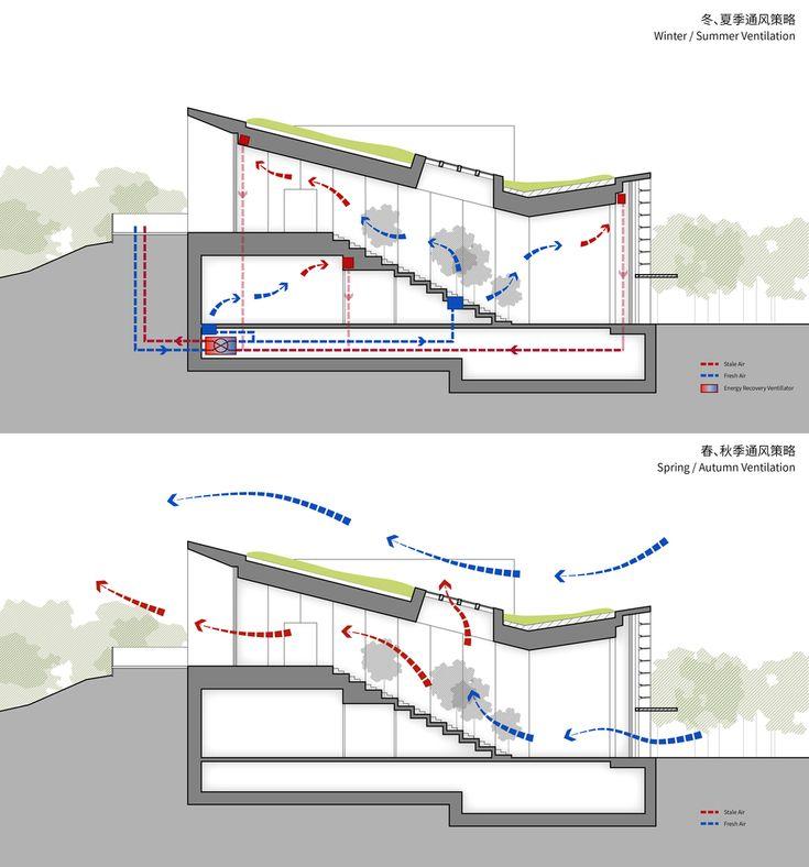 Gallery of Passive House Pavilion of Longfor Sundar / SUP Atelier – 36