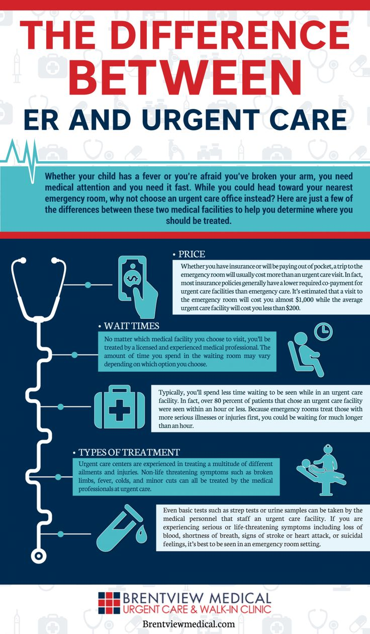 The Difference Between ER and Urgent Care Did you know