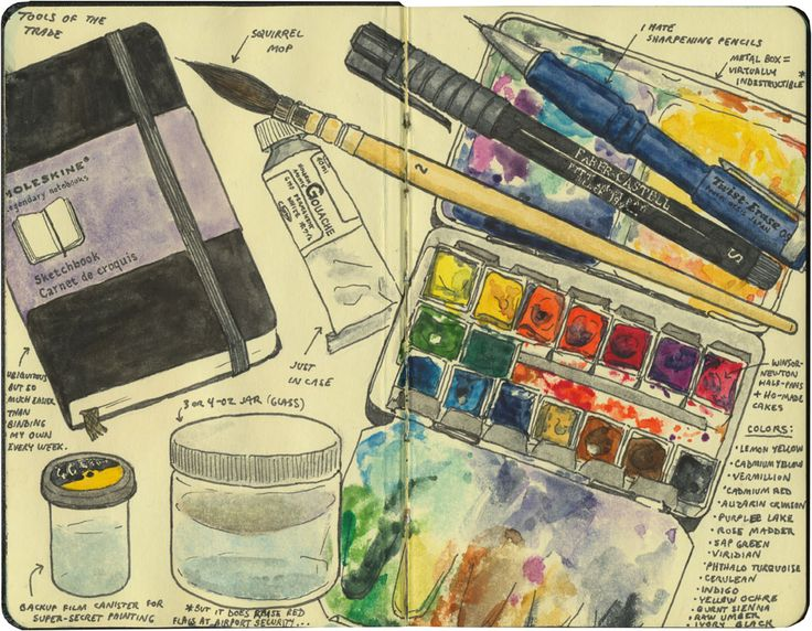 Process materials sketch by Chandler O'Leary