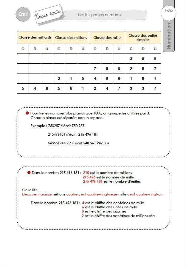 CM1: TRACE ECRITE Lire les grands nombres | Cm1, Maths ce2, Nombre