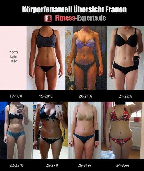 Es reicht! Männer haben es ja schon schwierig gute Fitness-Informationen zu finden, aber Frauen haben es ohne Zweifel noch viel schwieriger. Der folgende Artikel ist für Frauen, die keine Lust mehr haben für dumm verkauft zu werden. Mit pinken 1 kg... weiterlesen