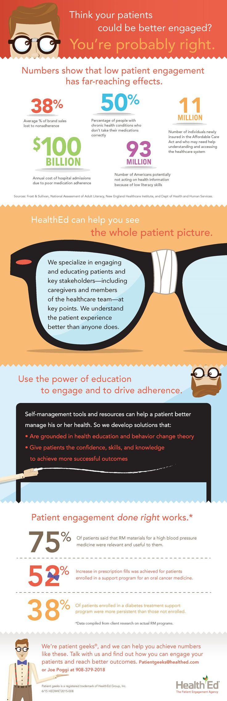 #Infographic: Are your patients engaged?