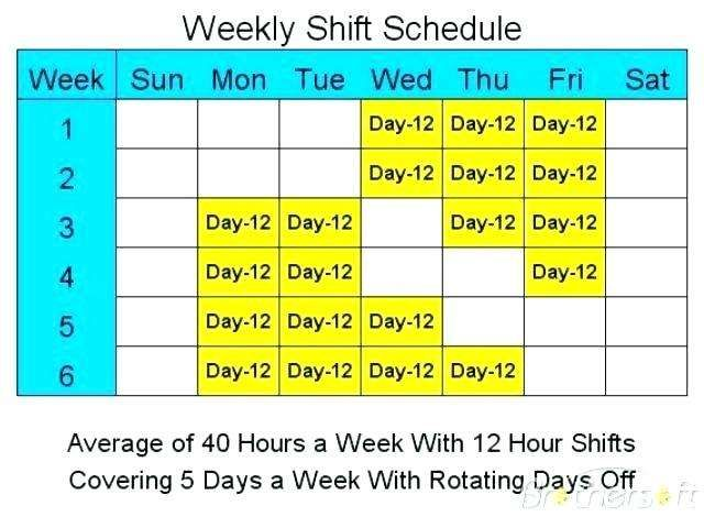 24 7 Shift Schedule Template Excel Shift Schedule Schedule Template Work Schedule