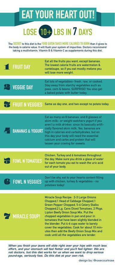 Amazing diet plan