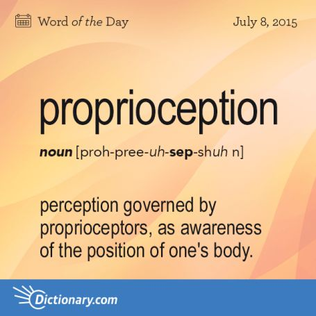 Get the word of the day proprioception Define calligraphy