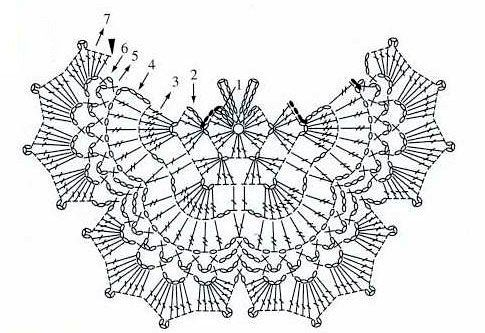 butterfly crochet diagram! B-U-T-FUL!
