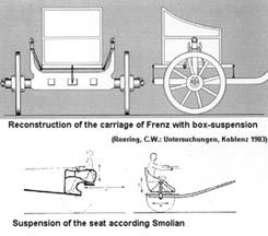 ROMAN TRACTION SYSTEMS