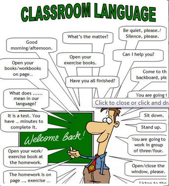 25+ best ideas about English classroom posters on Pinterest ...